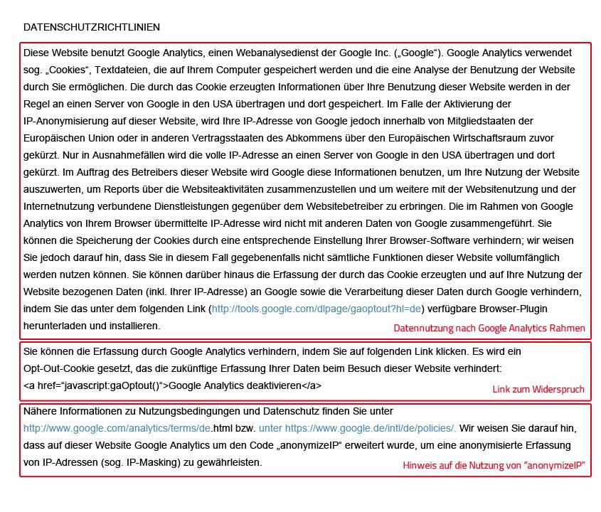Datenschutzrichtlinien für Google Analytics