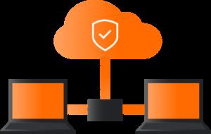 Revisionssichere E-Mail Archivierung in der Cloud