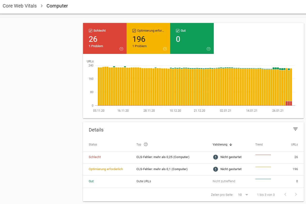 Google Search Console-Tool für Web Vitals